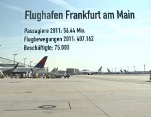 Hessen Agentur Delegationsreisen